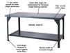 HEAVY-DUTY WORK BENCHES